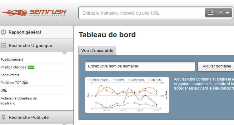 semrush_screenshot