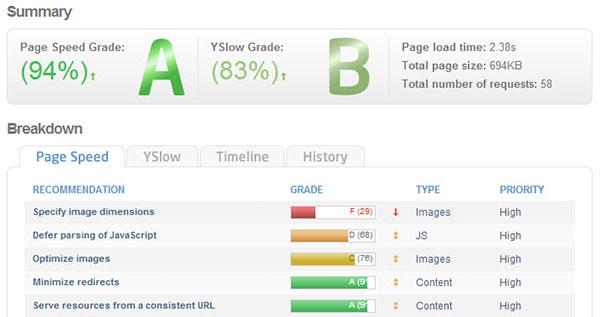 Capture d'écran des résultats de GTmetrix