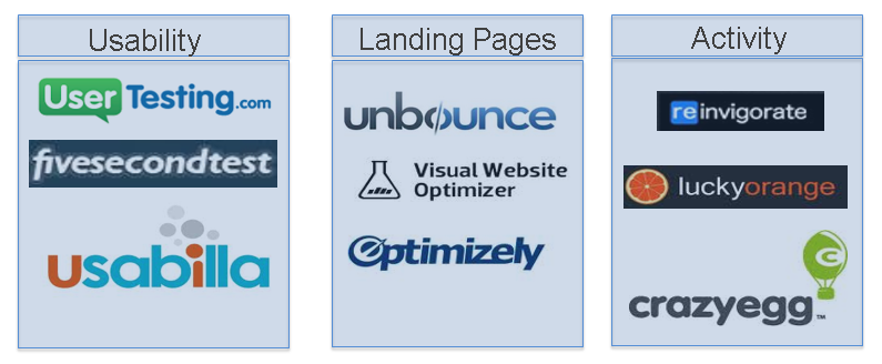 screenshot example unbounce