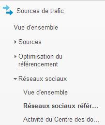 analytics-reseaux-sociaux