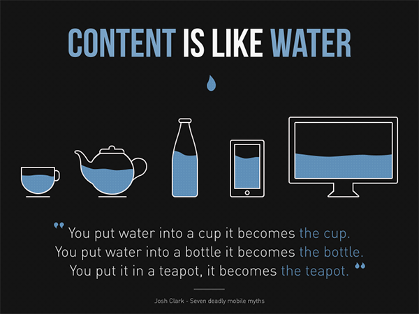 responsive design Content is like water Infographie: App Native vs Design Adaptatif