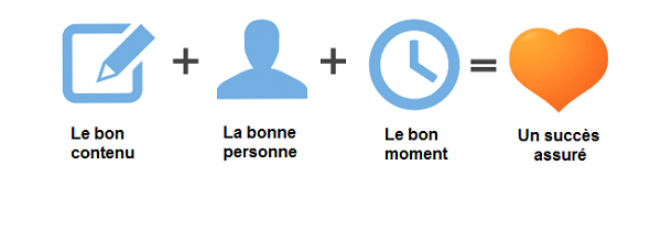 Landing page philosophie