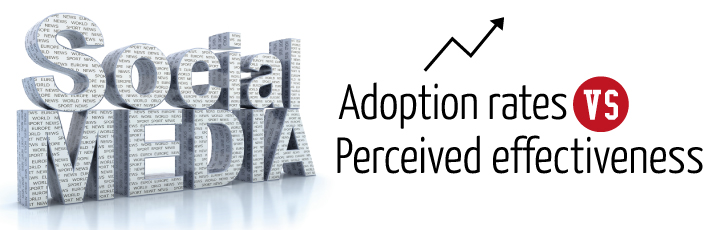 Social Media – adoption rates Vs perceived effectiveness