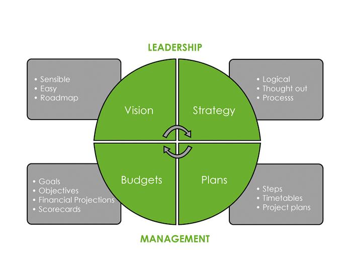 leadership_chart-011