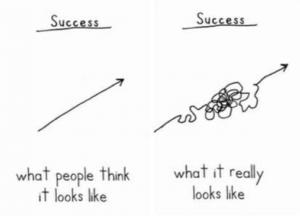 succes-medias-sociaux