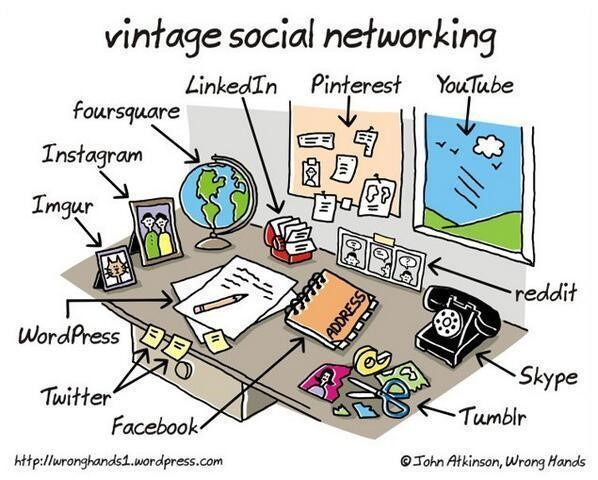 social-networking-platforms