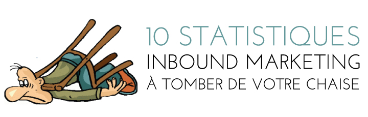 10 stats Inbound Marketing à tomber de votre chaise [Infographie]