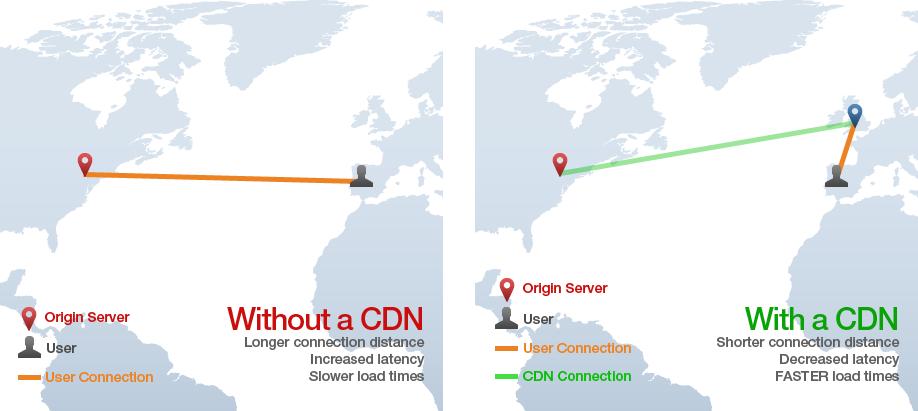 cdn 5 conseils pour optimiser le référencement de vos images