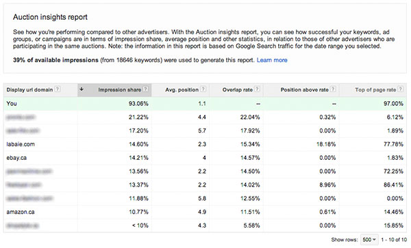 google-adwords-auction-insights-report-table