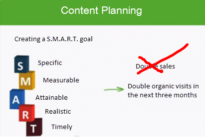 content-planning