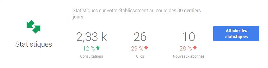 statistiques-google+