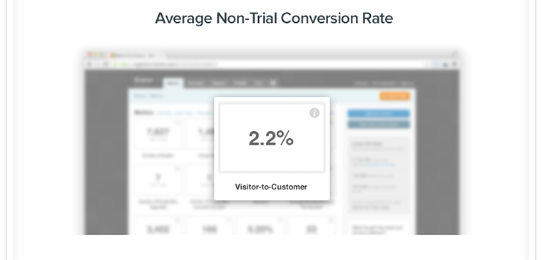 non-trial-conversation-rate