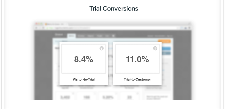 trial-conversion
