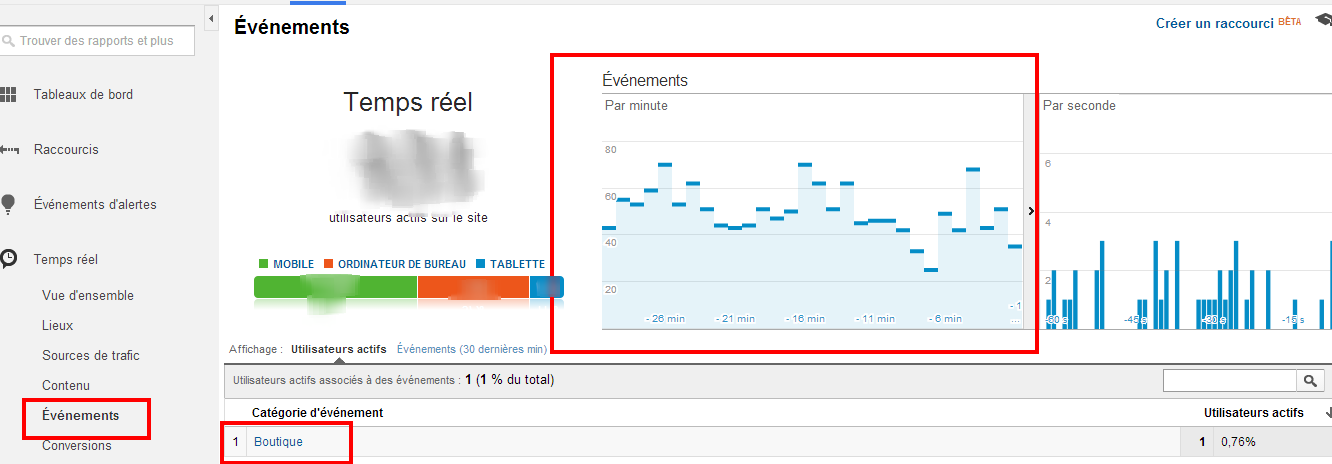 Événements Google Analytics