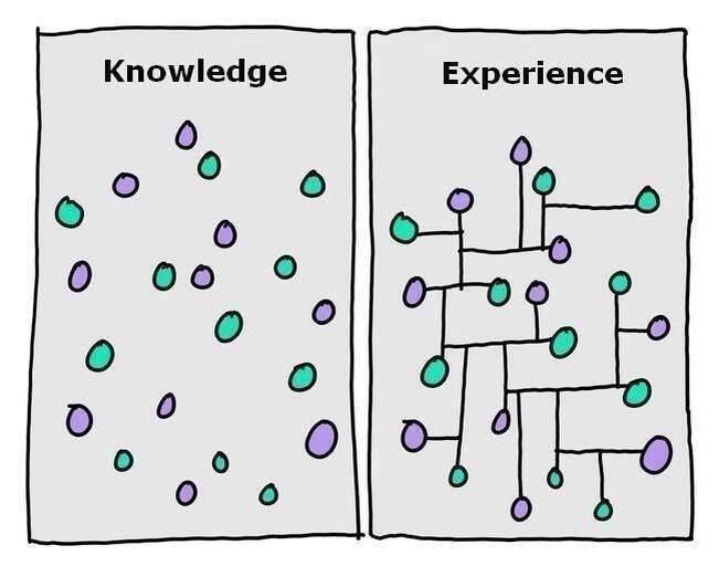knowledge-vs-experience