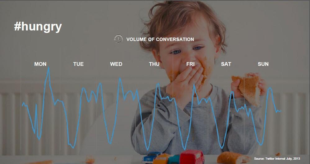 volume-de-conversion