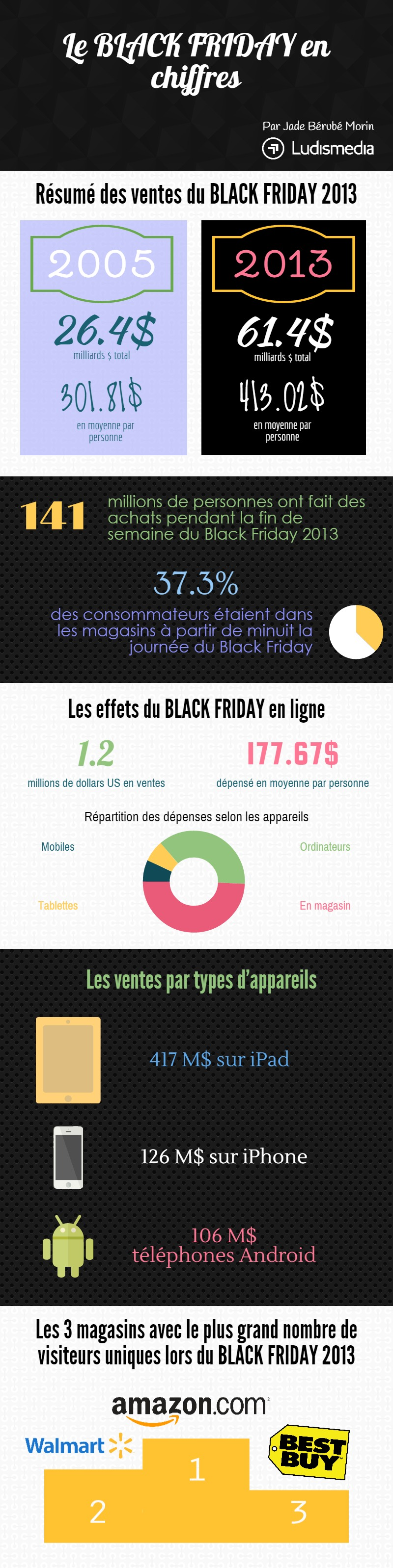 Black Friday_Infographie