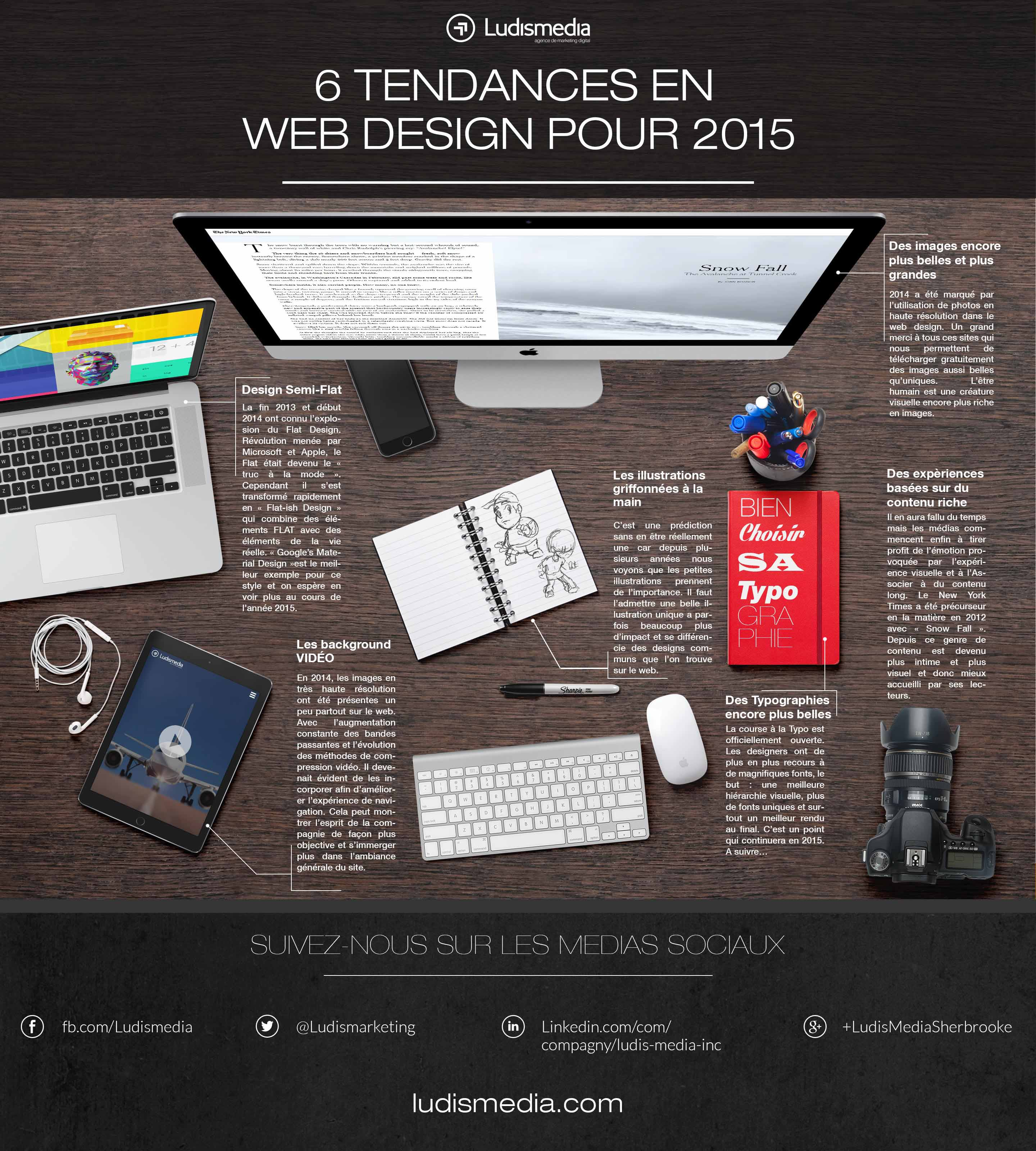 6 Tendances Web Design 2015 Ludis Media