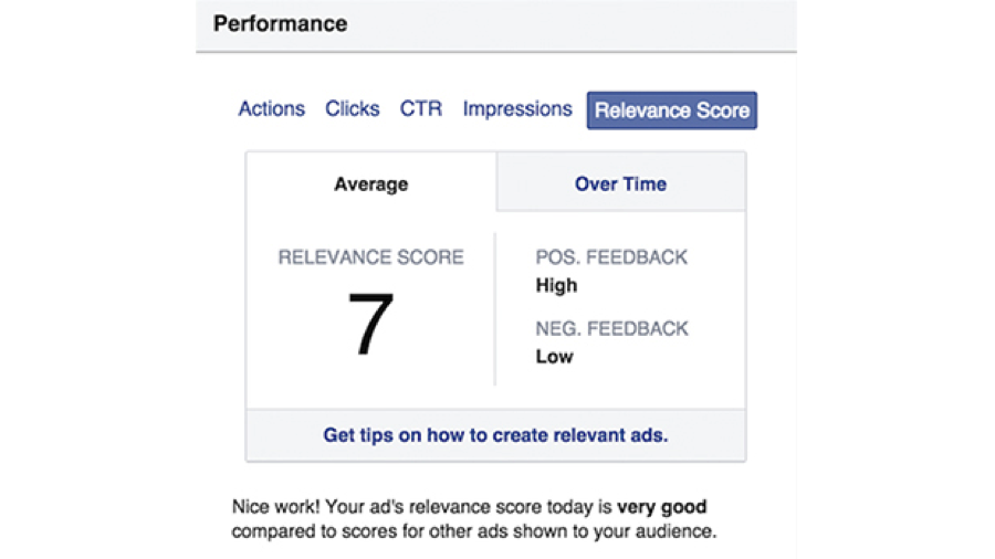 Facebook Relevancy Score