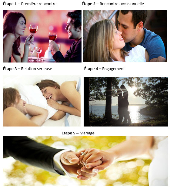 amour-et-marketing