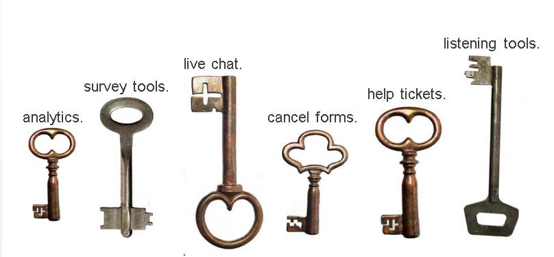 seo key tools