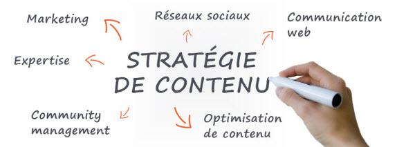 strategie de contenu