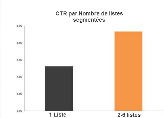 segmentation-ROI-automation