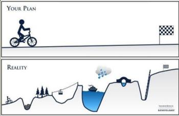 plan-realite-entrepreneurs