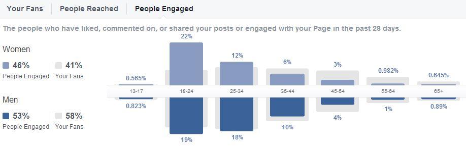 facebook-people2
