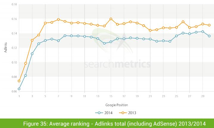 average-adlink-positionnement