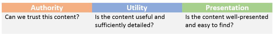 Bing-3-pillars-of-content-quality